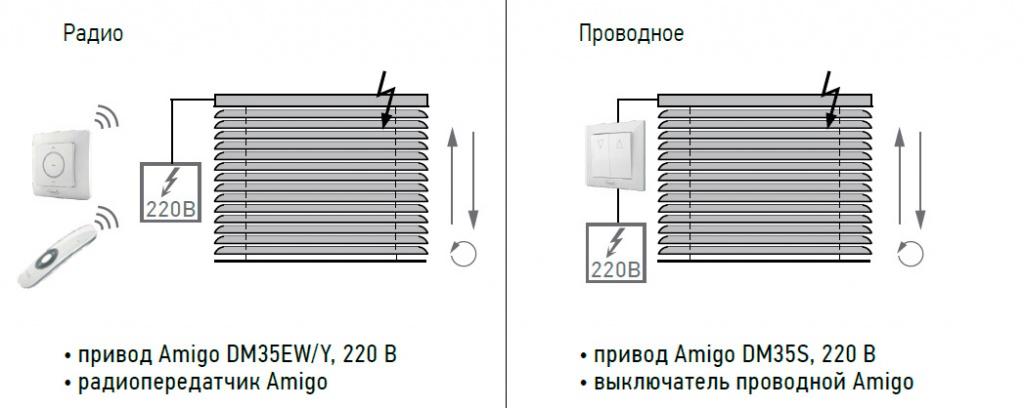 Вертикальные жалюзи с электроприводом своими руками 85